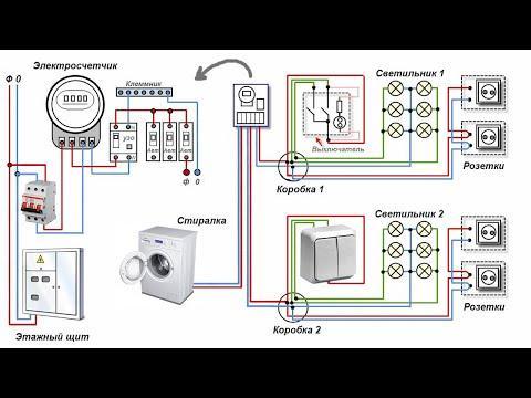 Простыми словами о том, как устроена домашняя, квартирная электропроводка, общая схема